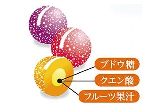 ブドウ糖・クエン酸・フルーツ果汁で疲労を軽減